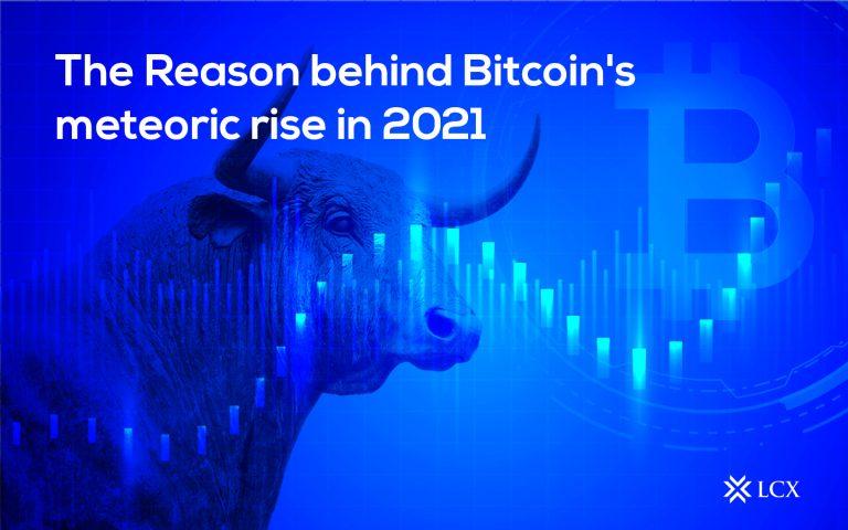 Bitcoin Meteoric Rise
